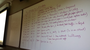 Though students generated a shot list for their scene, Message to a Murderer, McNulty and Roth modeled it on the board.